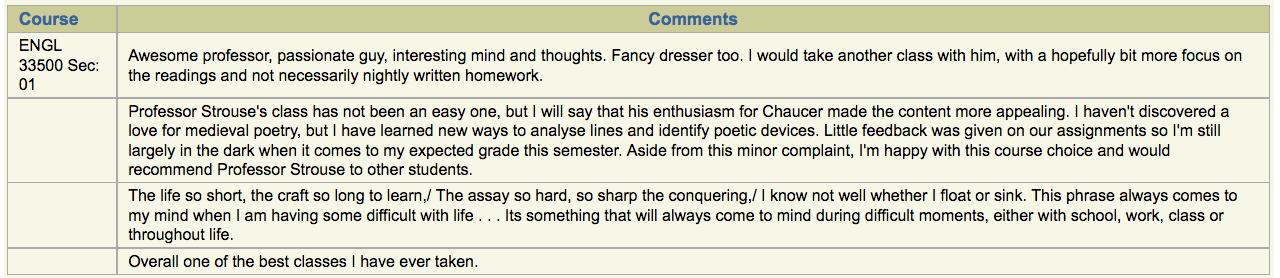 Student Comments on Chaucer Course